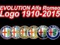 EVOLUÇÃO Logotipo Alfa Romeo 1910-2015