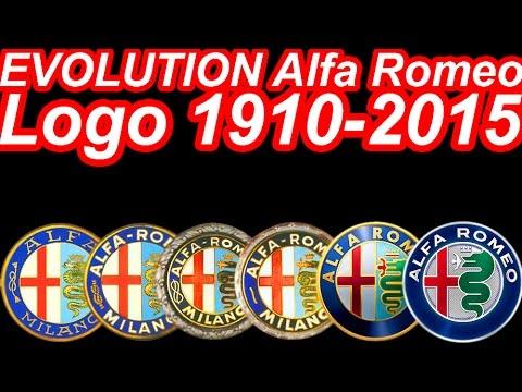 alfa romeo logo 2015. evoluo logotipo alfa romeo 19102015 logo 2015