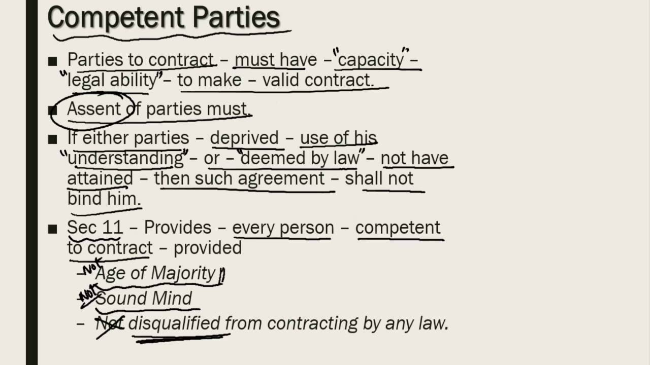 Elements of a valid contract - 3