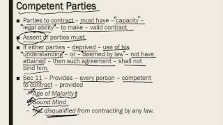 Essential elements of valid contract detailed explanation