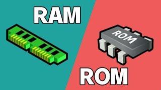 RAM和ROM到底有什么区别?