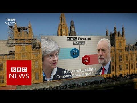 General Election: BBC Forecasts Hung Parliament - BBC News