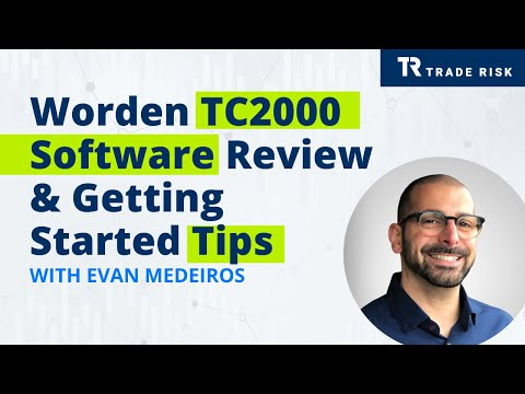Worden TC2000 Software Review \u0026 Getting Started Guide | Version 20