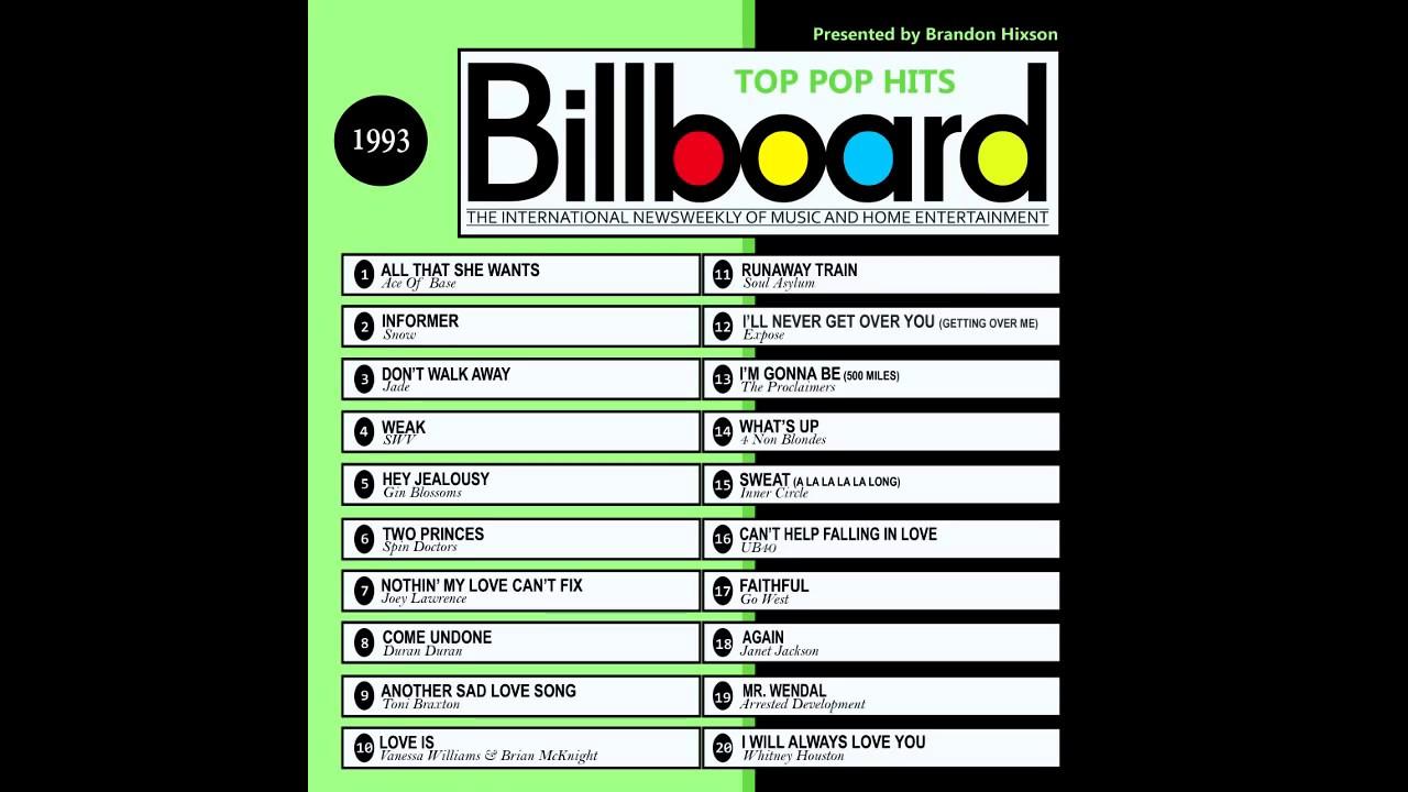 Download Billboard Top Pop Hits - 1993