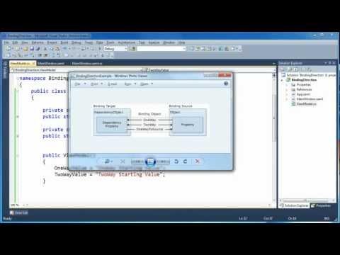 Understanding how Binding direction works in WPF