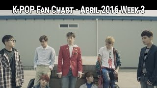 Top 40 K-Pop Songs Fan Chart - April 2016 Week 3