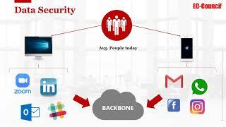 Cybersecurity Job Opportunities in the IMEA Region