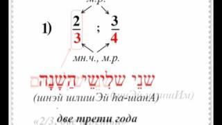 Урок № 48  Дробные числительные в иврите