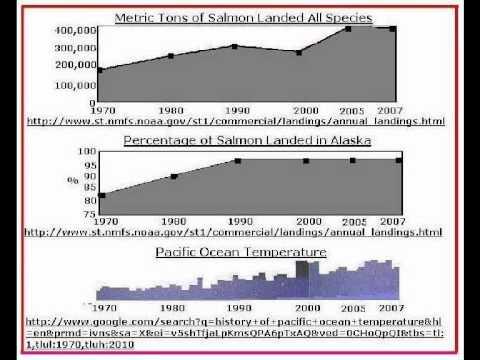 Klamath Basin Salmon.wmv