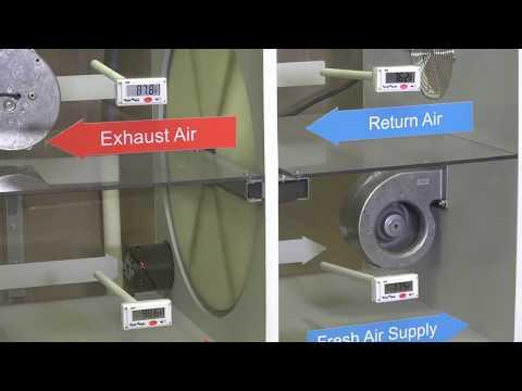 Fundamentals of Energy Recovery Ventilators (ERVs)