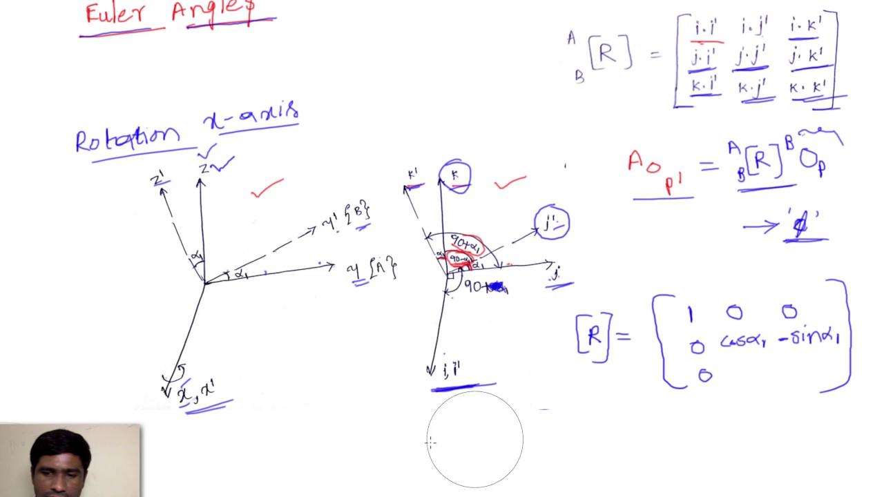 Robotics: Euler angles, Rotational matrices of coordinate system