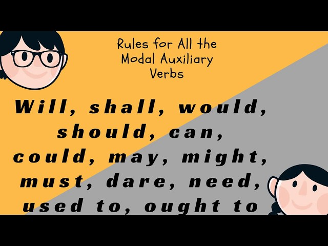 All Rules for Modal Auxiliary Verbs