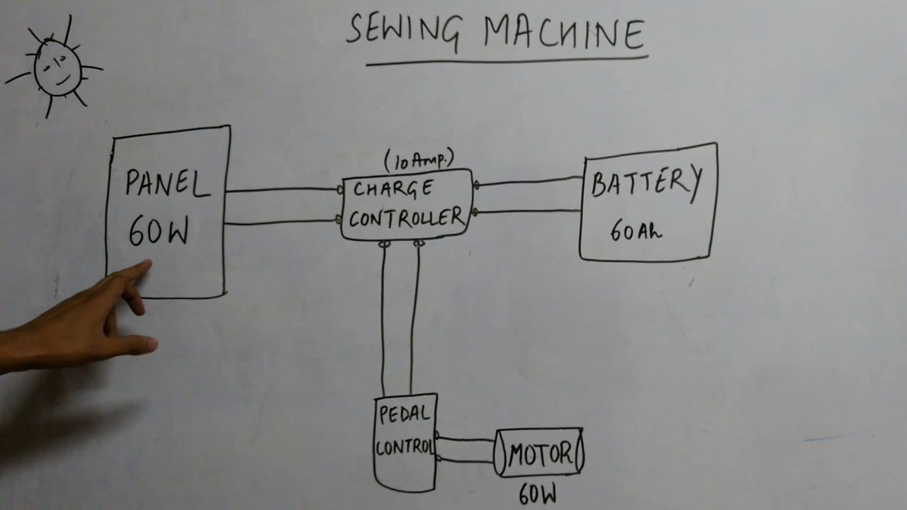 Sewing Machine Foot Pedal Wiring Diagram Best 2017 Standard For Old Machines Base