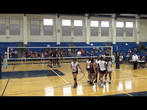 Kamehameha Maui Volleyball Invitational *Ho'oikaika Division Championship (Castle vs Radford) set1
