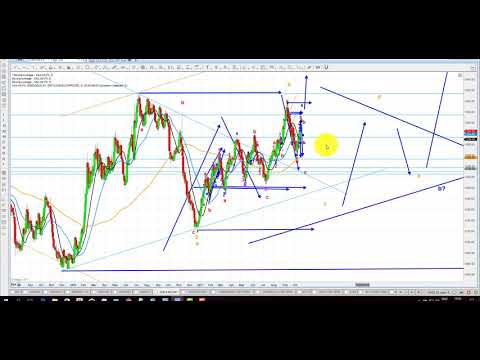 Elliott Wave Analysis of Gold  & Silver as of 14th October 2017