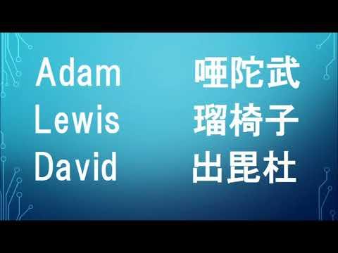 Popular English names into Kanji for boys