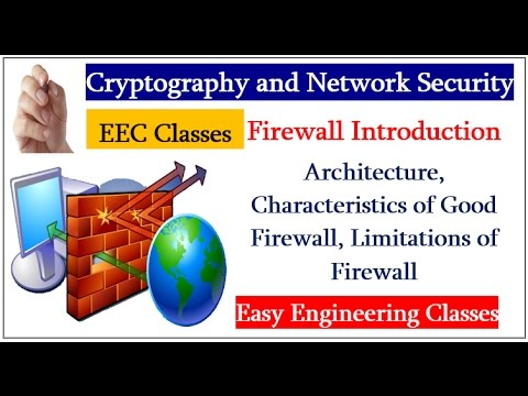 Firewall Introduction Architecture, Characteristics of Good Firewall, Limitations of Firewall