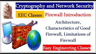 Firewall Introduction Architecture, Characteristics of Good Firewall, Limitations of Firewall thumbnail