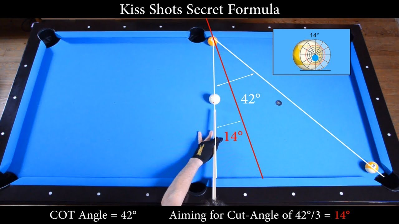 kiss back double kiss billiards and pool principles techniques resources [ 1280 x 720 Pixel ]