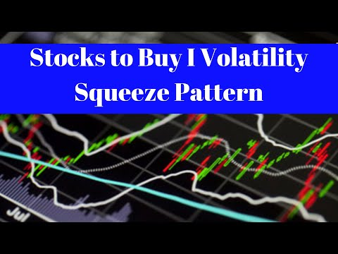 Stocks To Buy I Volatility Squeeze Pattern [TGT]  & How To Trade It With Options