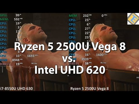 Ryzen 5 2500U Vega 8 vs Intel UHD 620  Gameplay Benchmark Test