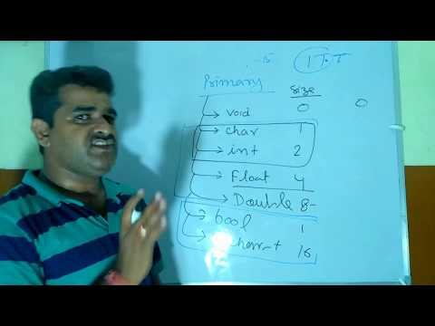 Data type of C++ -part -1 Lecture- 8