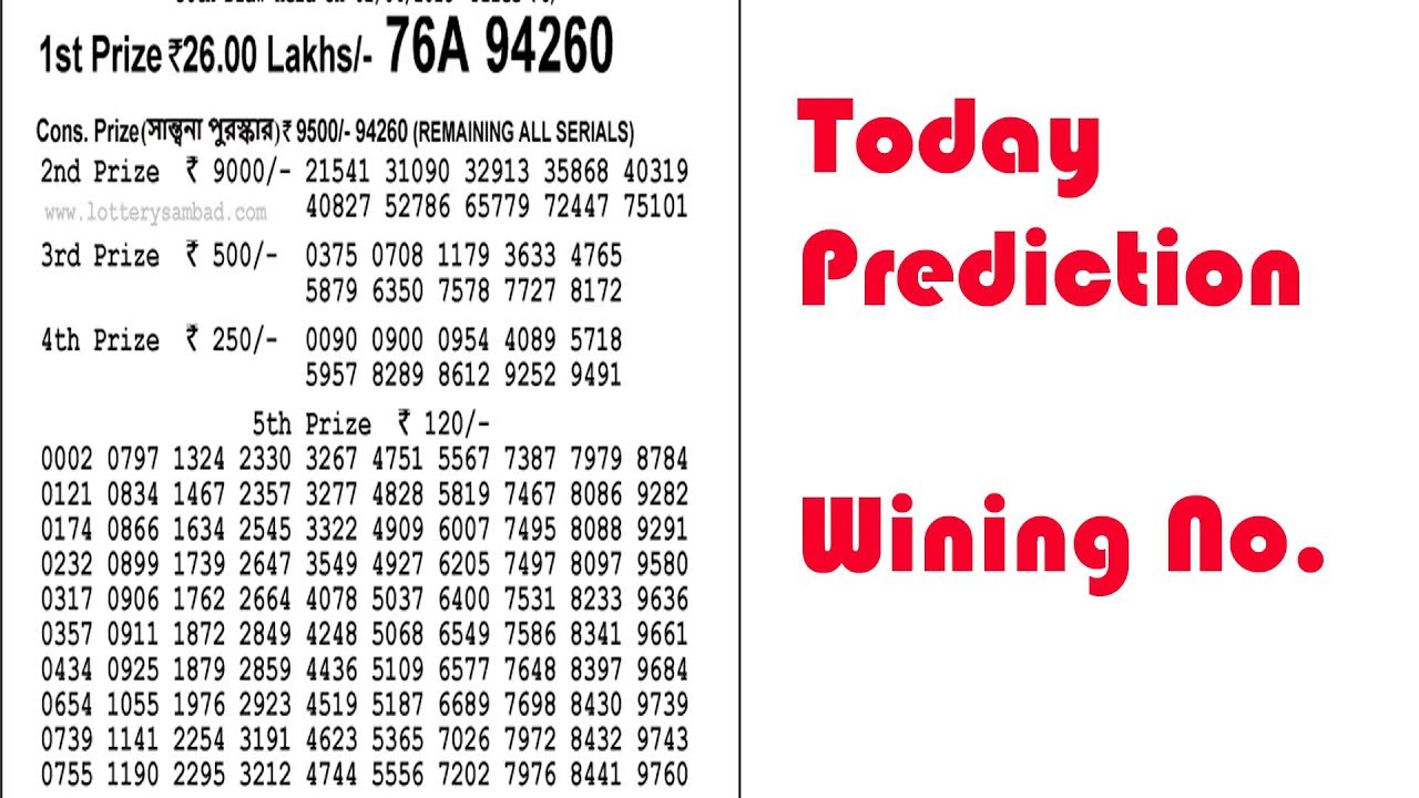 Gadget Talk 4# Nagaland State Lottery Morning Prediction & Wining Number
