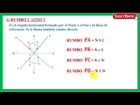 como-calcular-rumbo-y-azimut-:topografia