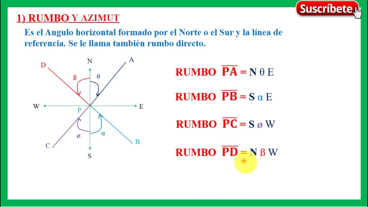 como calcular RUMBO Y AZIMUT :TOPOGRAFIA - YouTube