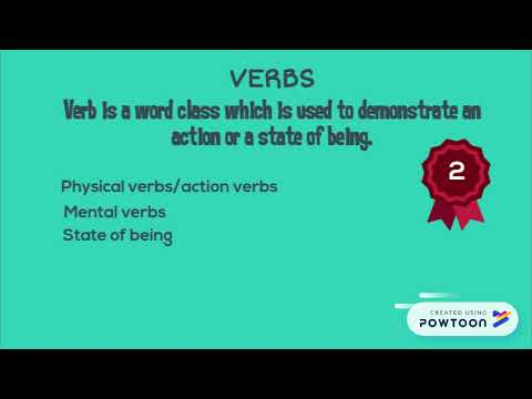 What are Lexical Words?