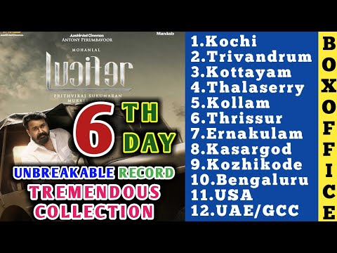 Lucifer - 6th Day Box Office collection | Blockbuster hit | Mohanlal | Worldwide Report