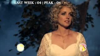 Top 10 Hot Country Songs - Week Of November 14, 2015