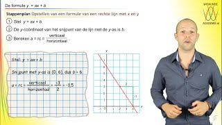 Video Wiskunde - opstellen lineaire formule - WiskundeAcademie download MP3, 3GP, MP4, WEBM, AVI, FLV Agustus 2018