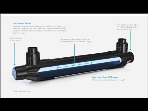 Pentair Bioshield Ultra Violet / UV Sanitizer For Swimming Pools / Spas