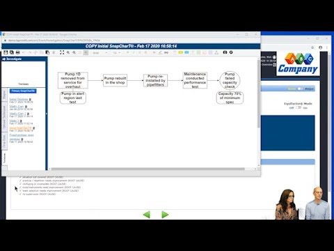 Root Cause Analysis Equipment Troubleshooting Example With TapRooT®