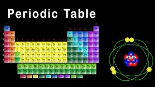 Periodic Table Song/Periodic Table for Kids