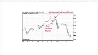 Stock Swing Trading Strategies - Can You Pick Market Tops