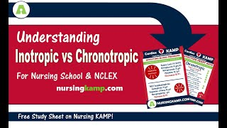 What are Cardiac Inotropic Chronotropic Medications NCLEX ICU Nursing KAMP