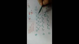 IBPS RRB Officer Scale I 10th September 2017 Slot-1 QUANT NUMBER SERIES QUESTION 2017 Video