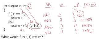 AP Computer Science A - Recursion