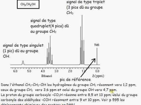 TS 2012 / ch4: analyse spectrale V-2 RMN, le déplacement ...