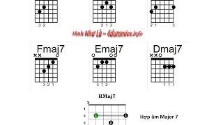Hợp âm Maj7 - Hợp âm Minor7 - Hợp âm 7 Guitar nốt gốc trên dây số 6