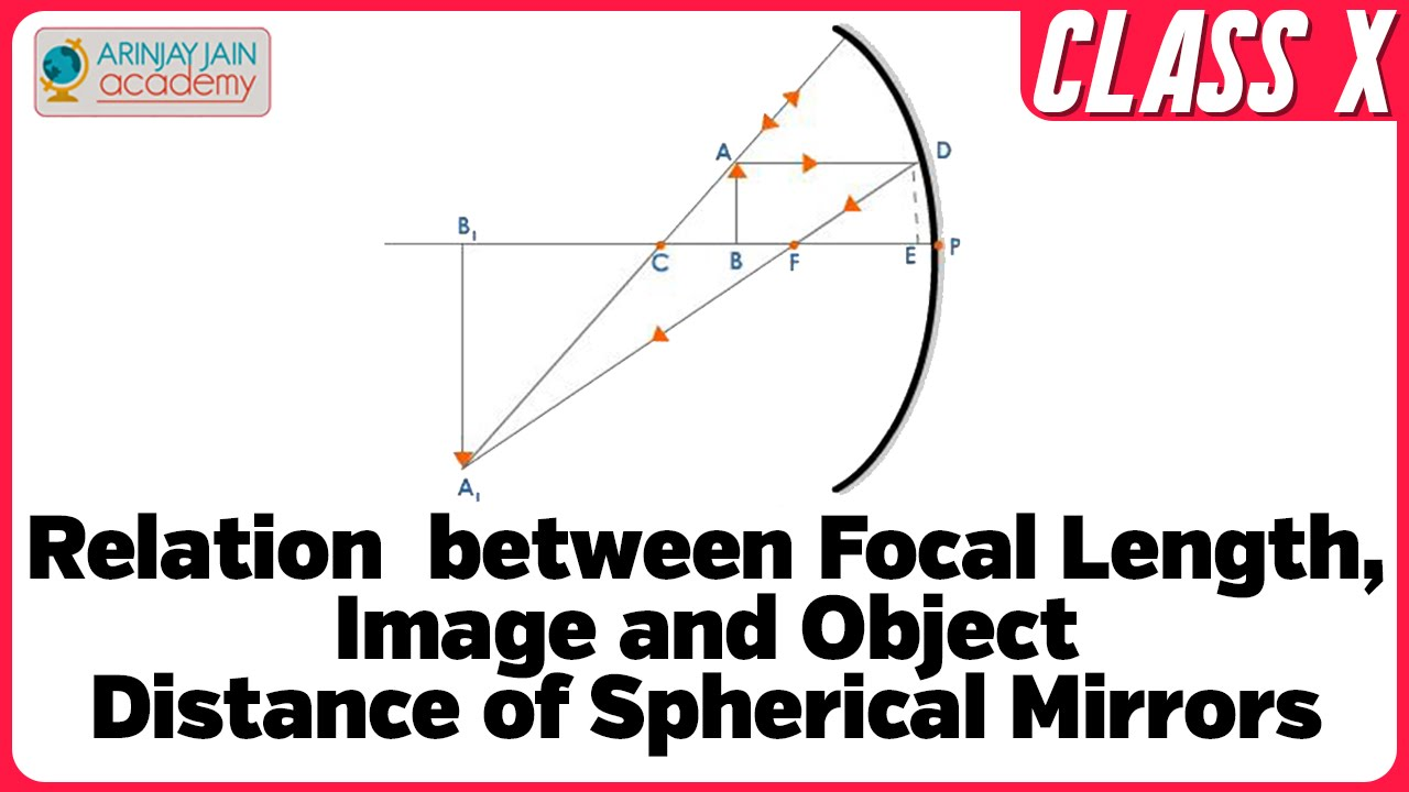 the focal length of spherical mirrors