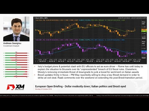 Forex News: 22/10/2018 - Dollar modestly down; Italian politics and Brexit eyed