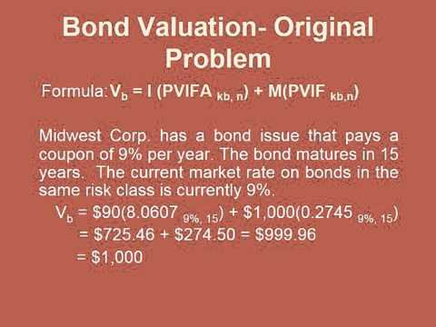 Valuation of securities - 622