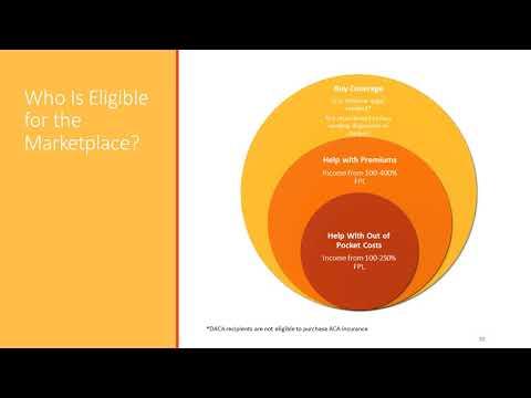 ACA Enrollment Champion Webinar