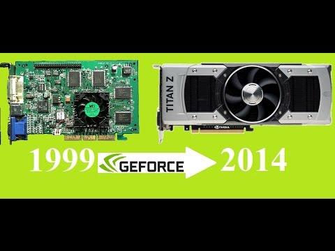 Evolution of NVIDIA GeForce  19992014