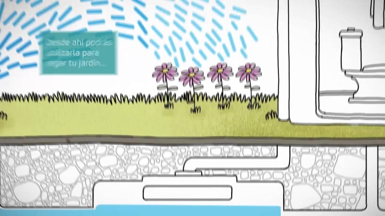Reutiliza el agua de lluvia youtube - Agua de lluvia ...