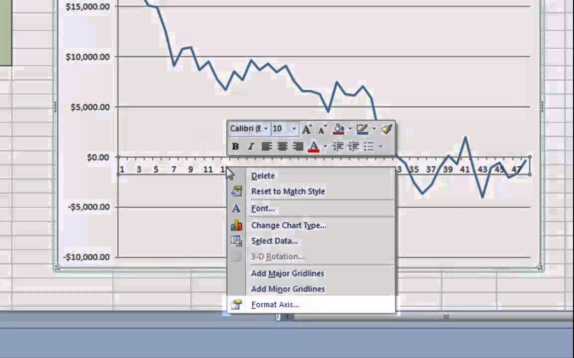 How to reverse a chart in excel spreadsheet using the axis youtube how to reverse a chart in excel spreadsheet using the axis ccuart Images