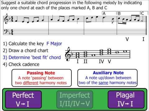 Chords Part 7: Cadences
